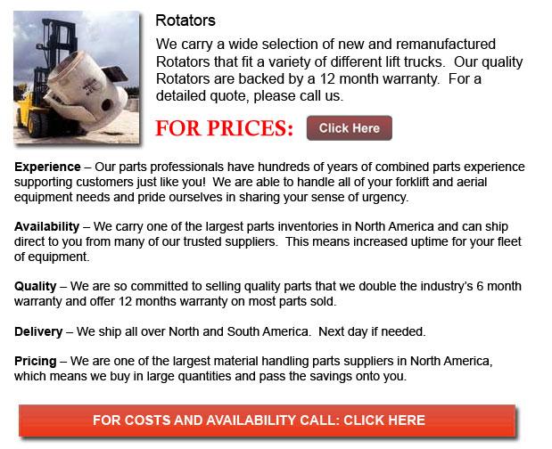 Forklift Rotators