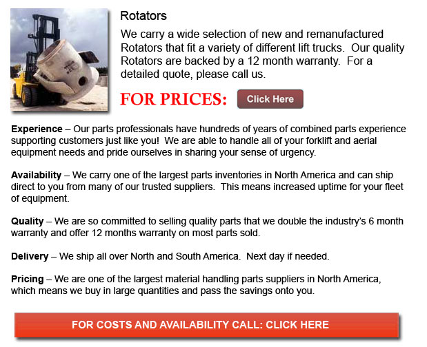 Rotator for Forklifts
